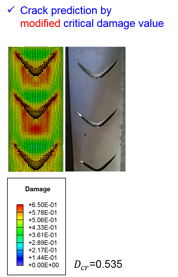 Prediction Of Central Bursting Defect In Multi Stage Open